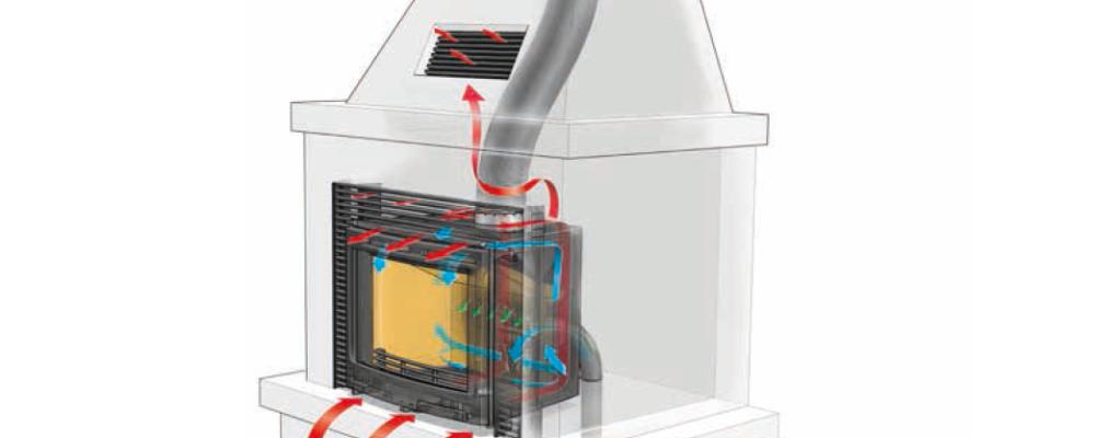 verbrandingslucht - zuurstof aanvoer - externe beluchting - contura