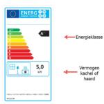 Energielabels
